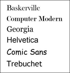 Baskerville, Georgia, Computer Modern, Helvetica, Comic Sans, Trebuchet. Kirjatüübid. Fondid.