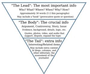 Tagurpidi püramiid
