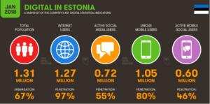Olulisemad statistilised näitajad Eesti digimaailmas.