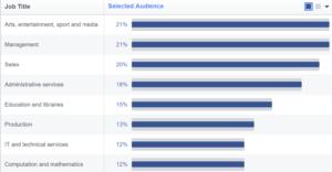 Facebookis olevate eestlaste ametid