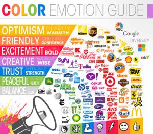 Värvide psühholoogia. Color Psychology