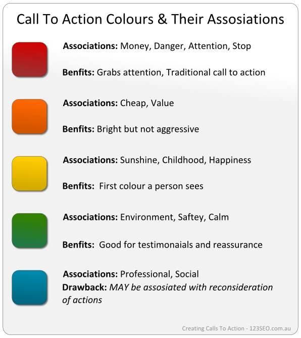 Kutse tegevusele - millist värvi kasutada.123seo