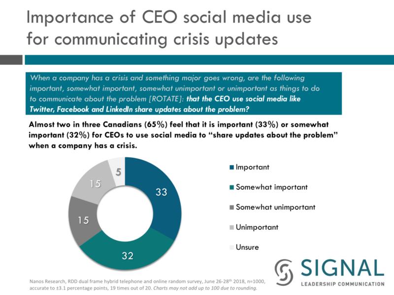 Sotsiaalmeedia olulisus kriisisuhtluses.