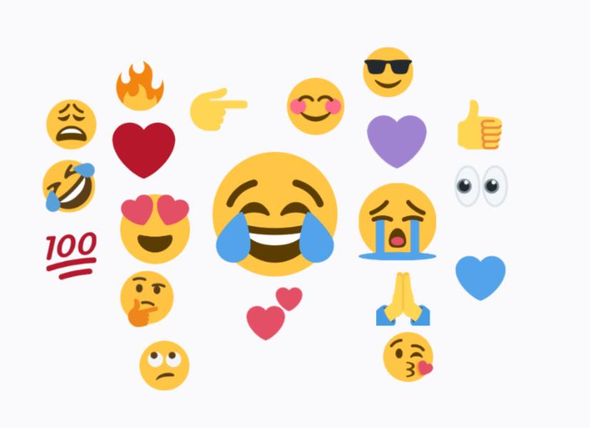 Top 20 emojit aastal 2018 Twitteris. Brandwatch