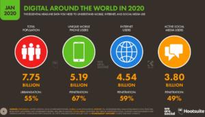 1. Interneti kasutus maailmas