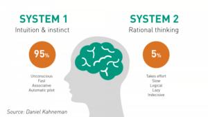 Daniel Kahneman, Kiire ja aeglane mõtlemine
