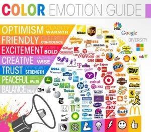 Värvipsühholoogia