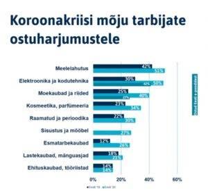 Eric Puulmann, Svea Finance