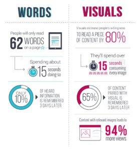 Sõnad vs pildid. Blektr
